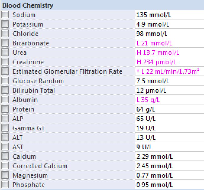 nf-biochem